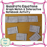 Quadratic Equations Graph Match Dominoes & Interactive Notebook Activity