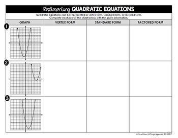 Quadratic Equations (Algebra 1 Curriculum - Unit 8)
