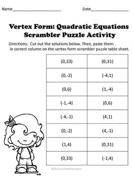 Quadratic Equations: Vertex Form
