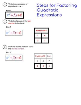 Factoring Quadratic Step by Step and Template