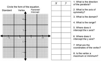 Quadratic Forms, Intro + 3 Study Guides + 5 Assignments For SMART Notebook