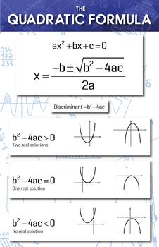 Quadratic Formula - Math Poster