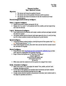 Quadratic Formula Ideas and Plans