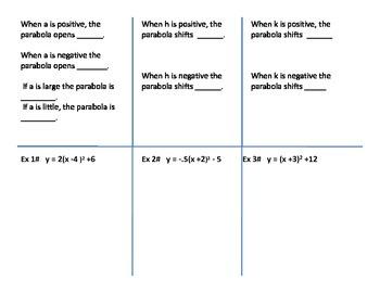 Quadratic Formula Vertex Foldable