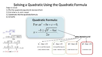 Algebra I Quadratic Formula and Discriminant Graphic Organizer