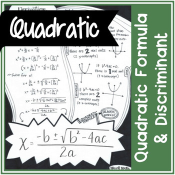 Quadratic Formula (& derivation) and Discriminant | Doodle Notes