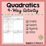 GNAW on Quadratic Functions Activity