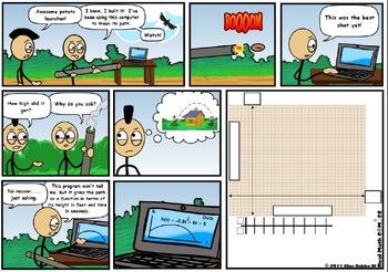 Quadratic Function (Applied) Comic