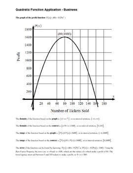 Quadratic Function Business Application