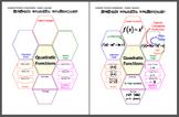 Quadratic Function Fundamentals - Graphic Organizer