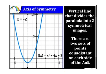 Quadratic Function Graphs and Critical Features Notes