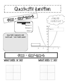 Quadratic Function Intro Doodle Notes