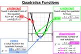Quadratic Function Poster