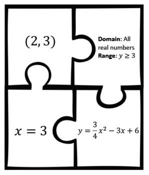 Quadratic Function Puzzles