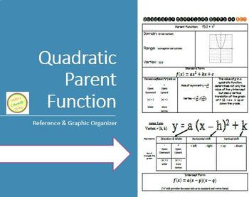 Quadratic Function Reference Page - Includes Standard, Vertex, Factored Forms