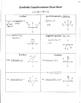 Quadratic Function Tranformations Cheat Sheet
