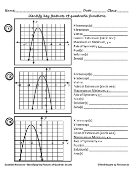 Quadratic Functions - Identify, solve, sketch quadratic functions and graphs