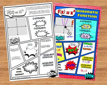Quadratic Functions Comic Book FUN Notes Freebie