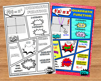 Quadratic Functions Comic Book FUN Notes  Doodle Pages Freebie