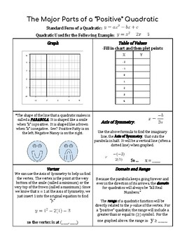 Quadratic Functions Full Unit: For Students New to Quadratics