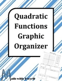 Quadratic Functions Graphic Organizer