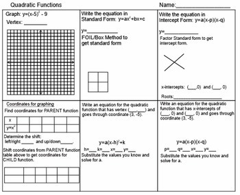 Quadratic Functions Graphic Organizer  - Graphing Parabolas Writing Equations