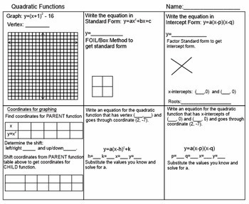 Quadratic Functions Graphic Organizer  - Graphing Parabolas Writing Equations