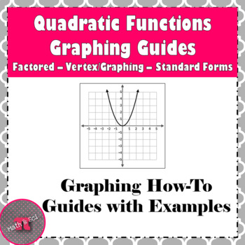 Quadratic Functions Step by Step Graphing Guides