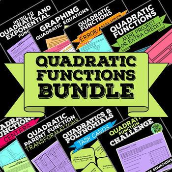 Quadratic Functions Unit Bundle, Common Core