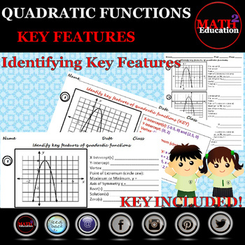 Identifying Parts of Quadratic Graphs