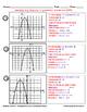 Identifying Parts of Quadratic Graphs