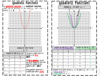 Quadratic Function Families -  Guided Notes