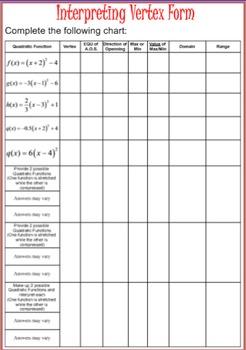 Quadratic Functions - Interpreting Vertex Form