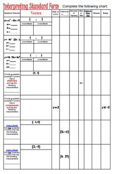 Quadratic Functions - Interpreting the Standard Form