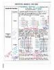 Quadratic Functions Introduction Unit