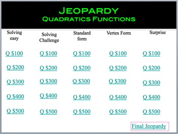 Quadratic Functions Jeopardy