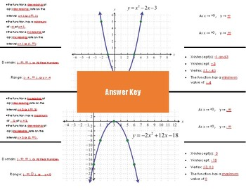 Quadratic Functions Key Features Foldable