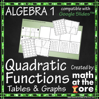 Quadratic Functions - Matching - Tables & Graphs - Google Drive