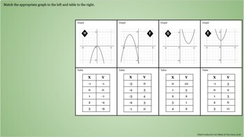Quadratic Functions - Matching - Tables & Graphs - GOOGLE Slides