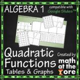 Quadratic Functions - Matching - Tables & Graphs - Google Drive