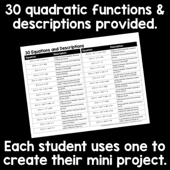 Quadratic Functions Graphing: Mini Project or Extra Credit