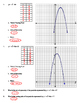 Quadratic Functions - Packet of Notes