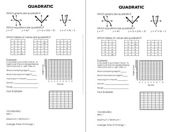 Quadratic Functions Practice Worksheet Homework