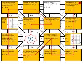 Quadratic Functions Review Maze Worksheet