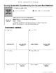 Quadratic Equations: Square Root Method Lesson