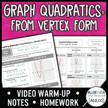 Quadratic Functions: Vertex Form Lesson