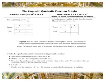 Quadratic Functions Summary Sheet