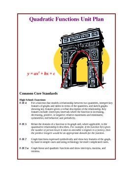 Quadratic Functions Unit Plan (aligned with Common Core)