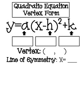 Quadratic Functions Vertex Form Notes