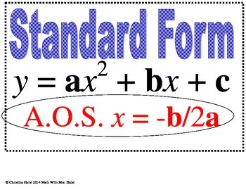 Quadratic Functions Word Wall